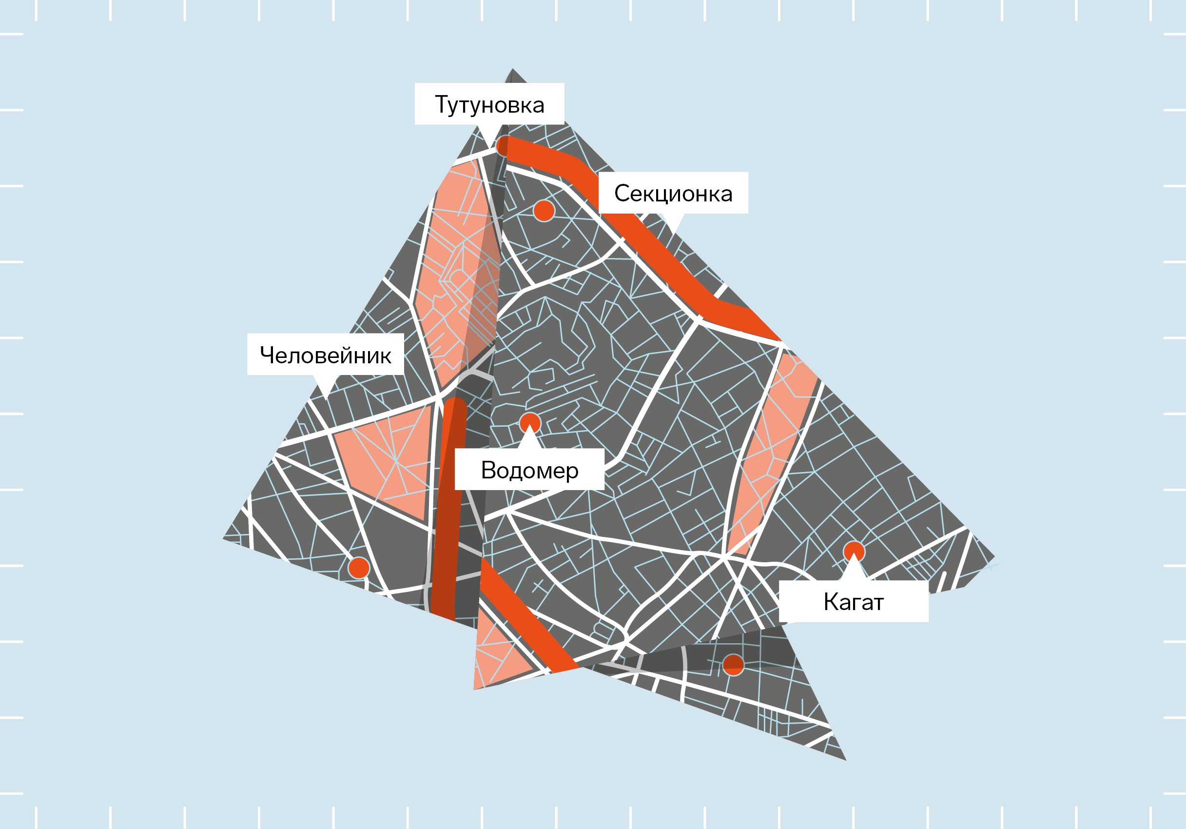 Сложности в понимании региональных словоформ